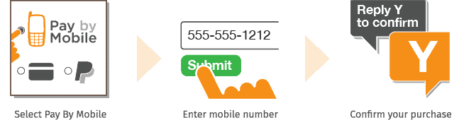 phone bill sports betting sites